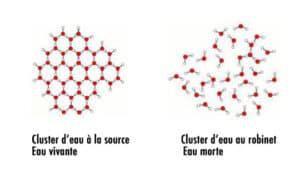 Les clusters d'eau analyse scientifique